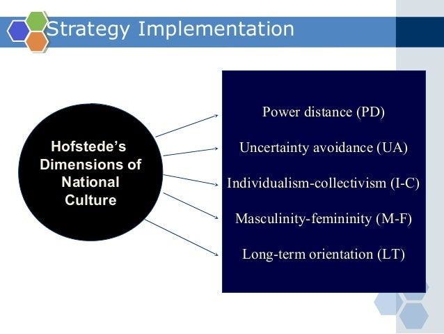 power distance uncertainty avoidance individualism masculinity afghanistan Power distance: 80: individualism: 35: masculinity: 52: uncertainty avoidance: 60: long term orientation: 30: indulgence: na what's this australians with syrian.