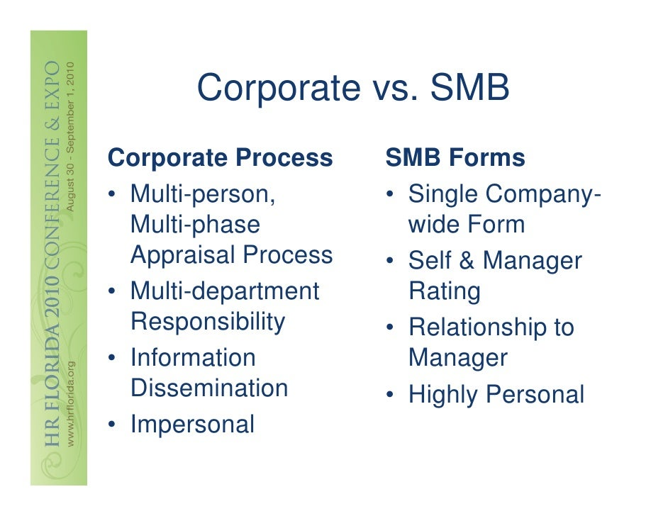 personal responsibility vs corporate responsibility Has been rife with questions of responsibility and accountability however, much  of  place inside larger, corporate-like structures in which individual autonomy.