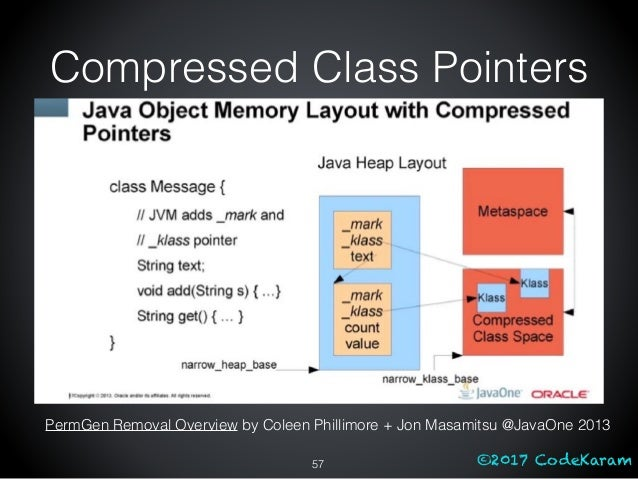 The Performance Engineer's Guide to Java (HotSpot) Virtual Machine
