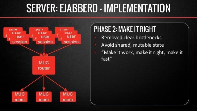 """SERVER: EJABBERD - IMPLEMENTATION  PHASE 2: MAKE IT RIGHT  ‣ Removed clear bottlenecks  ‣ Avoid shared, mutable state  ‣ """"..."""
