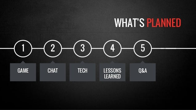 WHAT'S PLANNED  1 2 3 4  GAME CHAT TECH LESSONS  LEARNED  5  Q&A