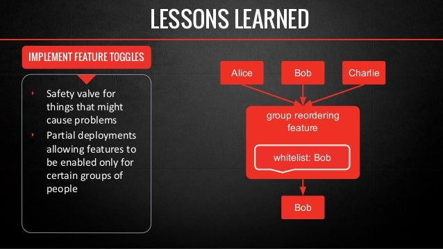 IMPLEMENT FEATURE TOGGLES  LESSONS LEARNED  ‣ Safety valve for  things that might  cause problems  ‣ Partial deployments  ...