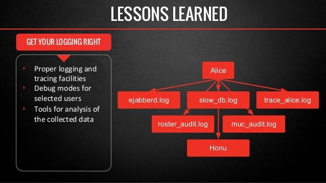 GET YOUR LOGGING RIGHT  LESSONS LEARNED  ‣ Proper logging and  tracing facilities  ‣ Debug modes for  selected users  ‣ To...