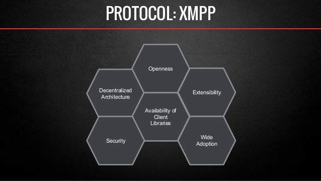PROTOCOL: XMPP  Decentralized  Architecture  Openness  Extensibility  Availability of  Client  Libraries  Security Wide  A...