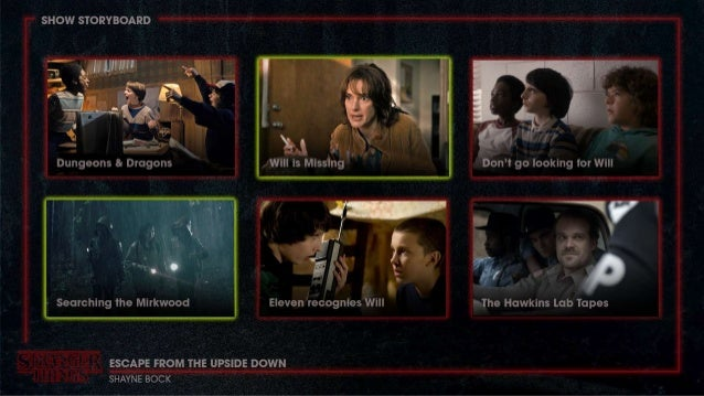 Stranger Things: Escape from the Upside Down