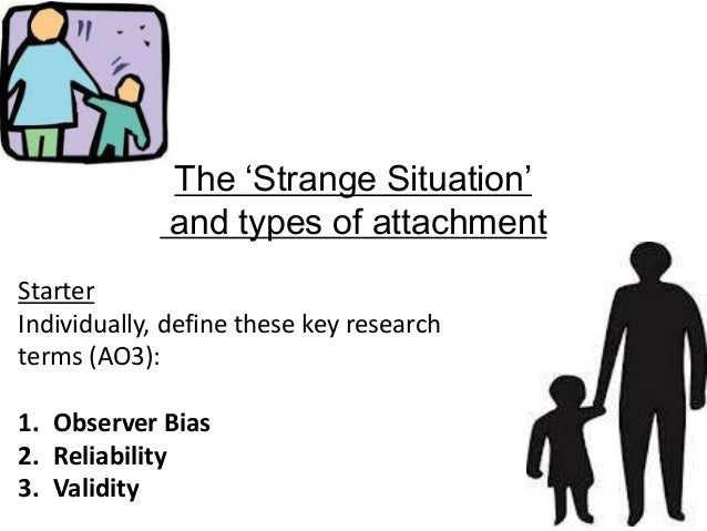 The 'Strange Situation'             and types of attachmentStarterIndividually, define these key researchterms (AO3):1. Ob...
