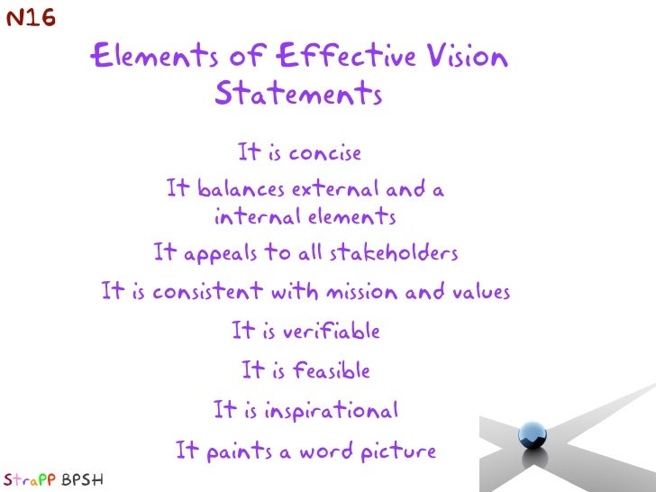 an analysis of an organisations mission and vision and their development from the culture and strate Their vision and mission statements  they need to formulate strate-gies to translate vision, values and purpose  rational analysis.