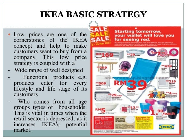 Nice IKEA BASIC STRATEGY  Low Prices ...