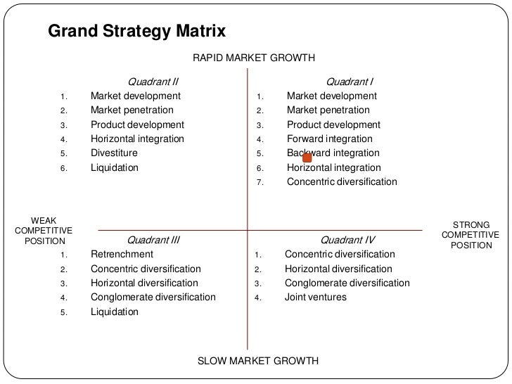 efe matrix best buy This article presents the quantitative strategic planning matrix (qspm), an analytical tool used in formulating strategies first introduced in a long range planning (3), the qspm has become.
