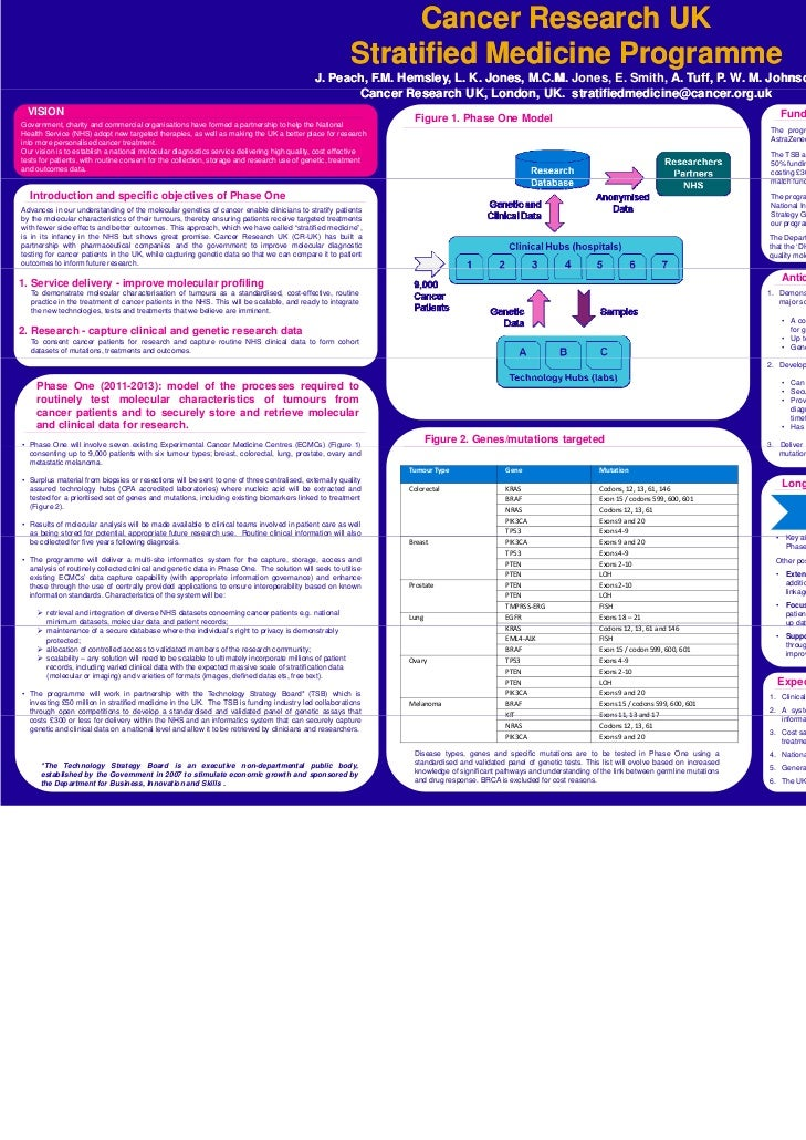 Cancer Research UK                                                                                                        ...