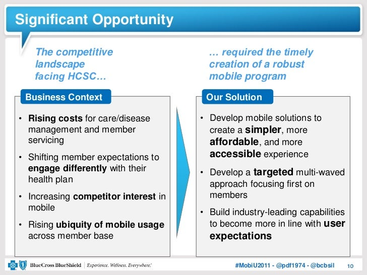 Significant Opportunity   The competitive                      … required the timely   landscape                          ...