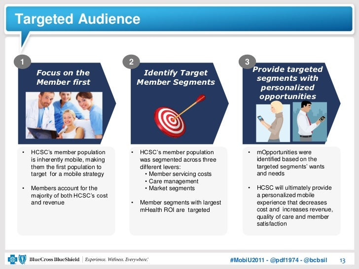 Targeted Audience1                                   2                                      3      Focus on the           ...