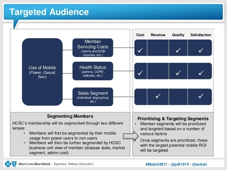 Targeted Audience                                                              Cost      Revenue     Quality   Satisfactio...