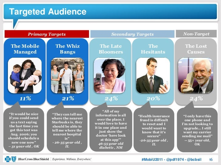 Targeted Audience           Primary Targets                         Secondary Targets                   Non-Target The Mob...