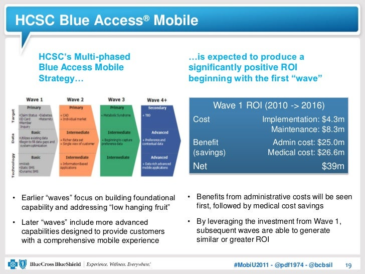 HCSC Blue Access® Mobile       HCSC's Multi-phased                         …is expected to produce a       Blue Access Mob...