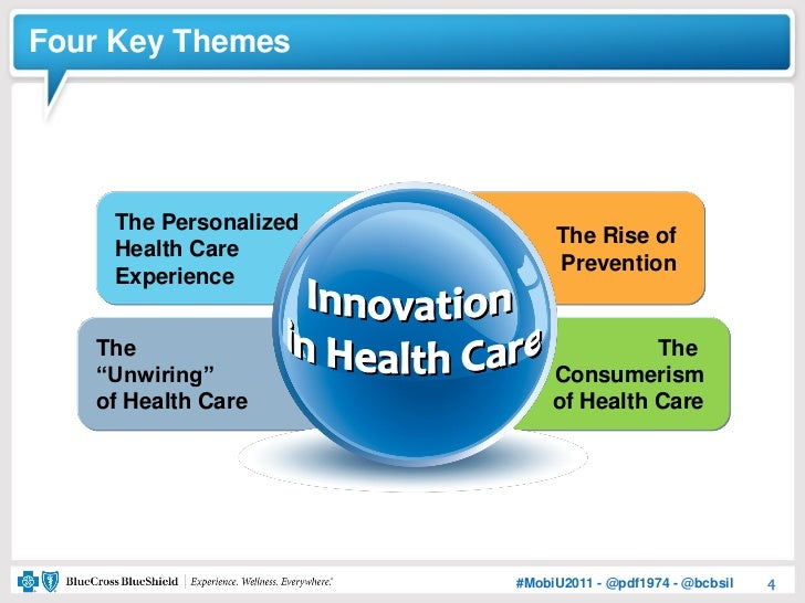 Four Key Themes    The Personalized                            The Rise of    Health Care                            Preve...