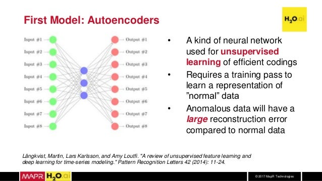 Anomaly Detection Neural Network