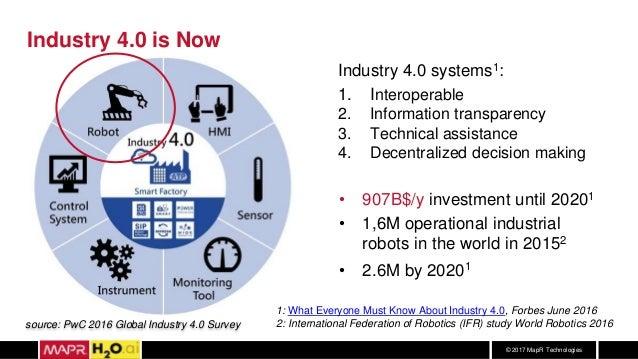 Top 53 Bigdata Platforms and Bigdata Analytics Software