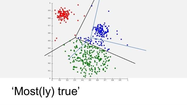 LOGIC AI VS. PROBABILISTIC AI 12 Probabilistic is the new logic