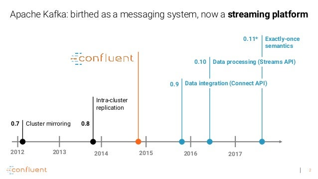 Rethinking Stream Processing with Apache Kafka: Applications vs. Clusters, Streams vs. Databases Slide 2