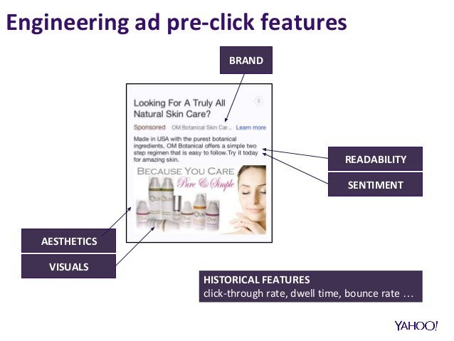 Engineering ad pre-click features brand HISTORICAL FEATURES click-through rate, dwell time, bounce rate … BRAND READABILIT...