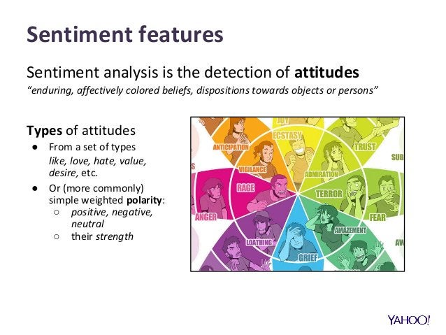 """Sentiment analysis is the detection of attitudes """"enduring, affectively colored beliefs, dispositions towards objects or p..."""
