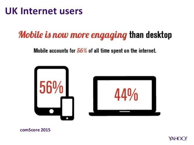 UK Internet users comScore 2015