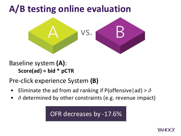 A/B testing online evaluation Baseline system (A): Score(ad) = bid * pCTR Pre-click experience System (B) • Eliminate the ...