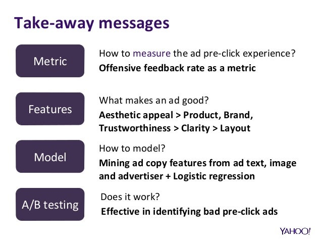Take-away messages How to measure the ad pre-click experience? Offensive feedback rate as a metric Metric Features Model A...