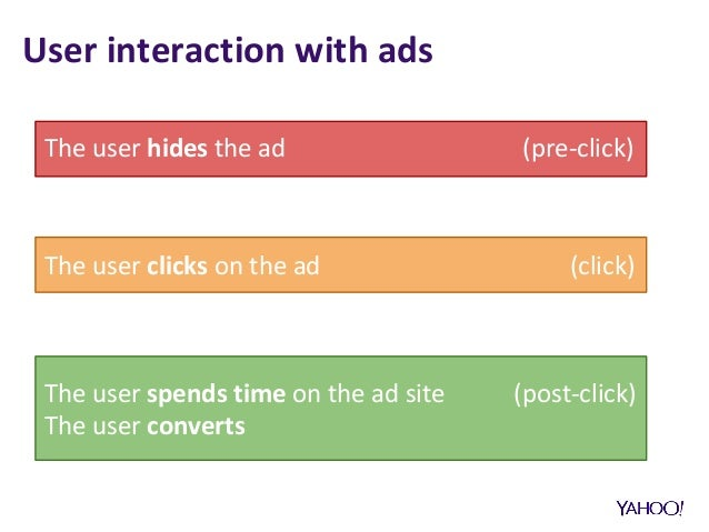 User interaction with ads The user spends time on the ad site (post-click) The user converts The user clicks on the ad (cl...