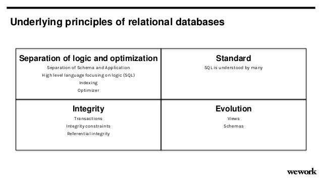 Underlying principles of relational databases Standard SQL is understood by many Separation of logic and optimization Sepa...