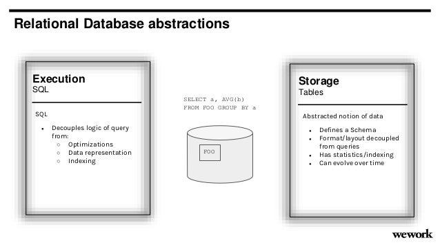 Storage Tables Abstracted notion of data ● Defines a Schema ● Format/layout decoupled from queries ● Has statistics/indexi...