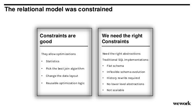 The relational model was constrained We need the right Constraints Need the right abstractions Traditional SQL implementat...