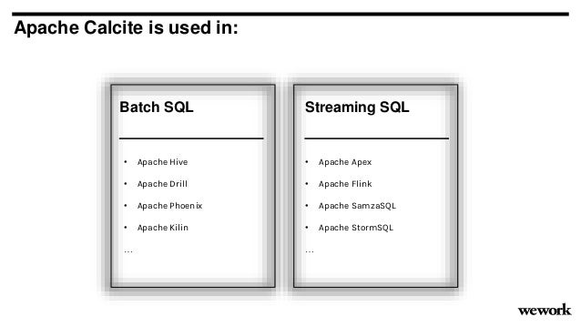Apache Calcite is used in: Streaming SQL • Apache Apex • Apache Flink • Apache SamzaSQL • Apache StormSQL … Batch SQL • Ap...