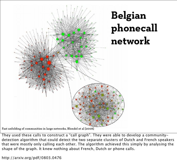Belgian                                                                        phonecall                                  ...