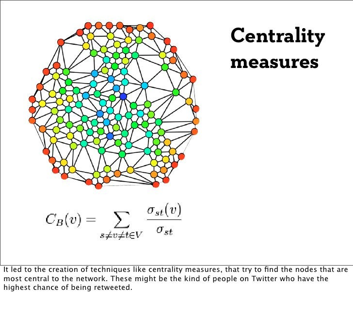 Centrality                                                               measuresIt led to the creation of techniques like...