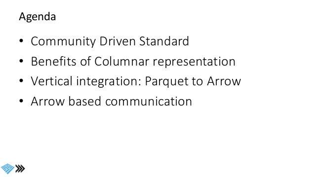 Strata NY 2017 Parquet Arrow roadmap Slide 3