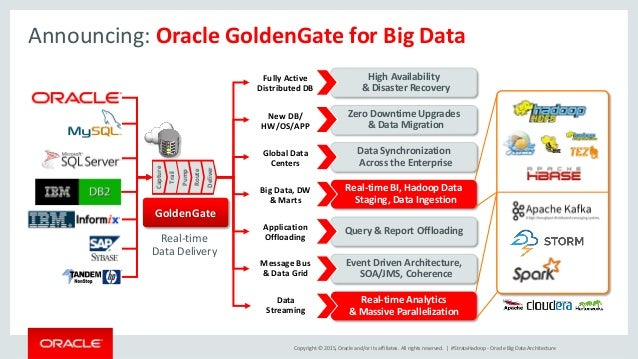 overview of oracle data pump smart balance