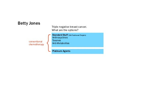 Betty Jones                        Triple negative breast cancer.                        What are the options?            ...