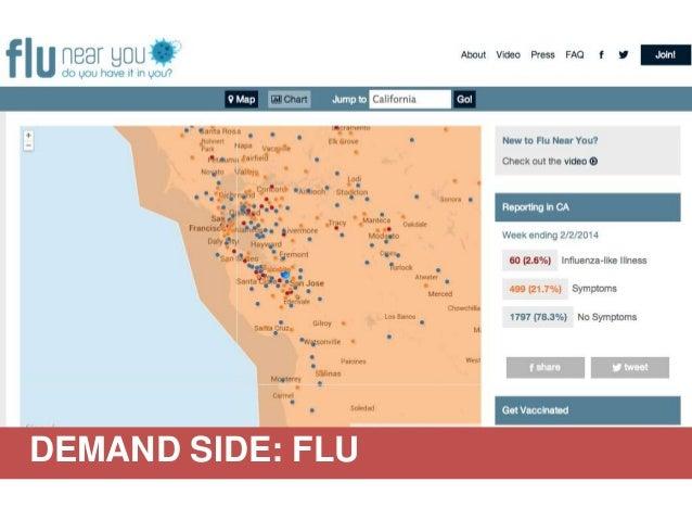 DEMAND SIDE: FLU