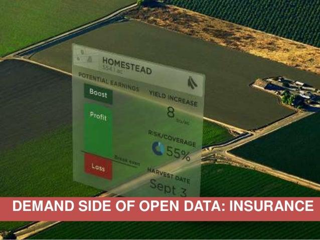 DEMAND SIDE OF OPEN DATA: INSURANCE