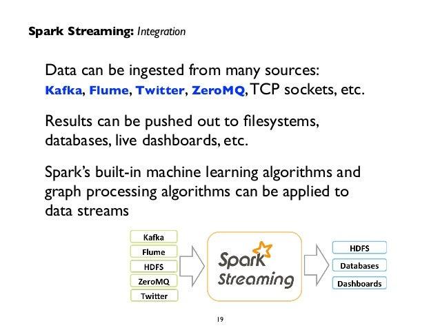 Spark Streaming: Integration  Data can be ingested from many sources:  Kafka, Flume, Twitter, ZeroMQ, TCP sockets, etc.  R...