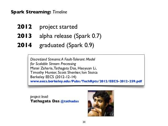 Spark Streaming: Timeline  2012  project started  2013  alpha release (Spark 0.7)  2014  graduated (Spark 0.9)  Discretize...