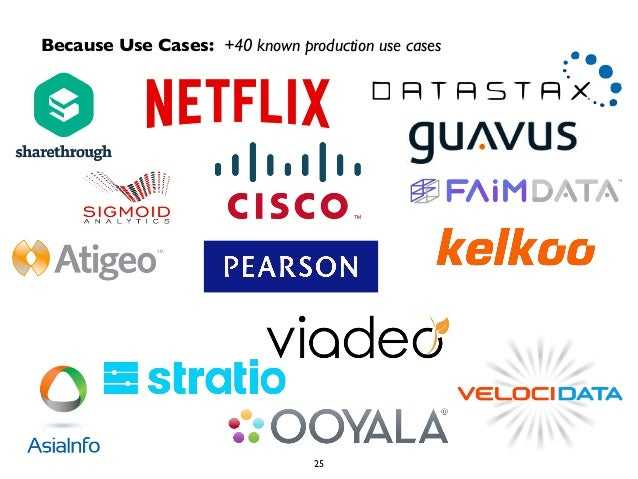 Because Use Cases: +40 known production use cases  25