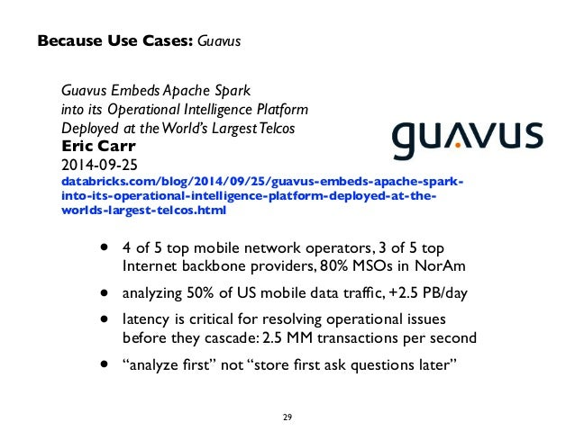Because Use Cases: Guavus  Guavus Embeds Apache Spark  into its Operational Intelligence Platform  Deployed at the World's...