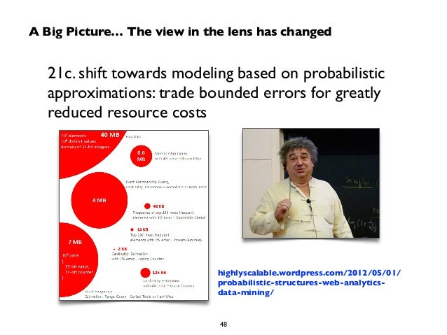 A Big Picture… The view in the lens has changed  21c. shift towards modeling based on probabilistic  approximations: trade...