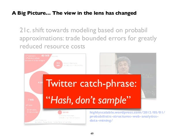 A Big Picture… The view in the lens has changed  21c. shift towards modeling based on probabil  approximations: trade boun...