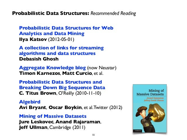 Probabilistic Data Structures: Recommended Reading  Probabilistic Data Structures for Web  Analytics and Data Mining  Ilya...