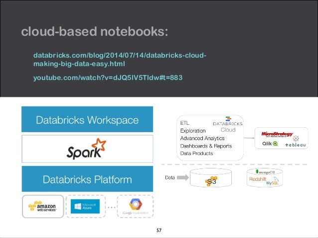 cloud-based notebooks:  databricks.com/blog/2014/07/14/databricks-cloud-making-  big-data-easy.html  youtube.com/watch?v=d...