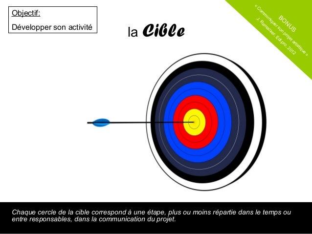 La cible - J.Ramacker Slide 3